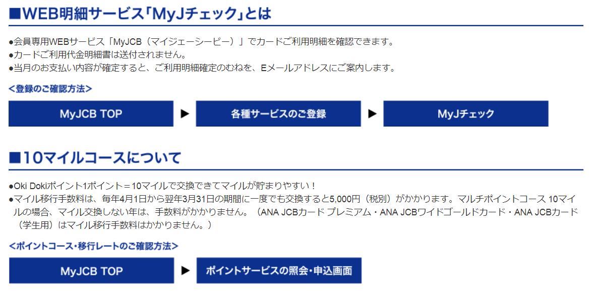 ちょびリッチでソラチカカード発行 JCBキャンペーン②