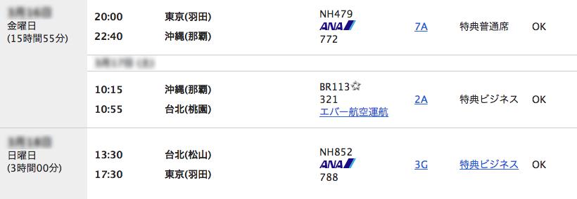 ANA羽田ー那覇ー桃園