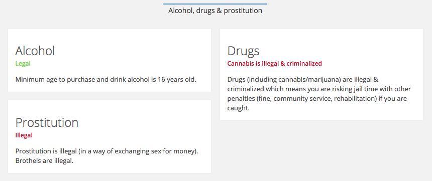 キューバでのアルコールについて