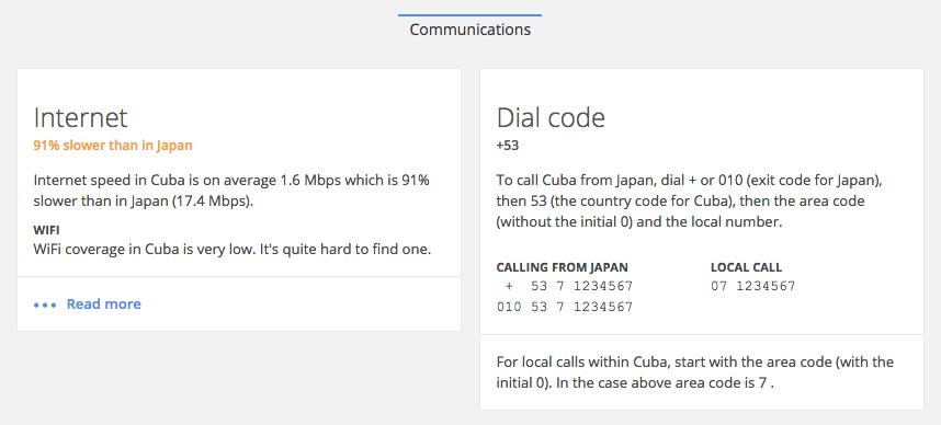 キューバでのコミュニケーション手段について