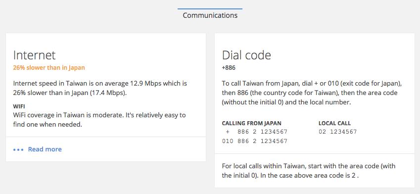 台湾のコミュニケーション手段について