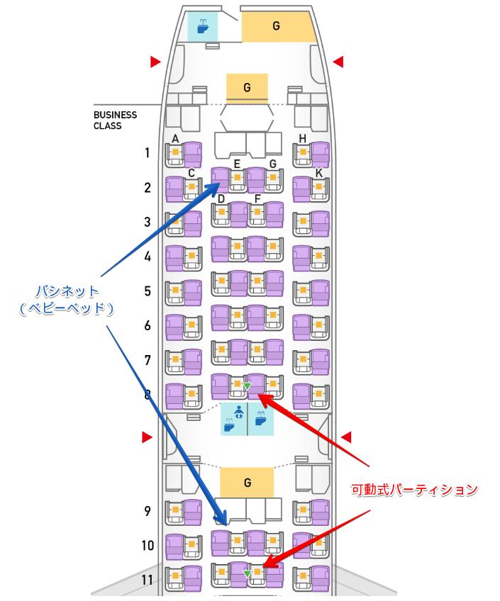ANAのB789ビジネスクラスシートマップ