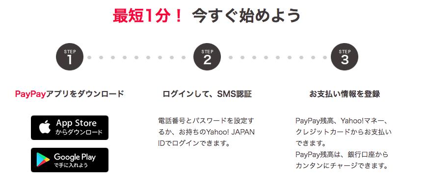 PayPay新規登録方法