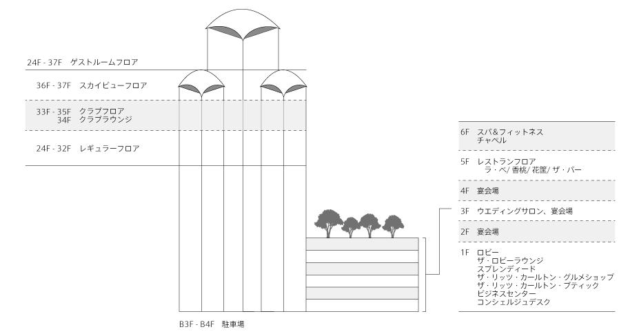 ザ・リッツ・カールトン大阪フロアマップ