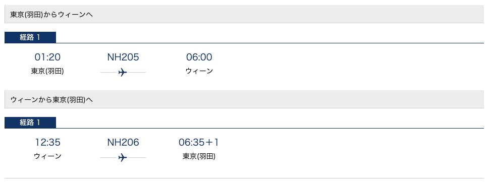 ANA羽田⇔ウィーンのフライトスケジュール